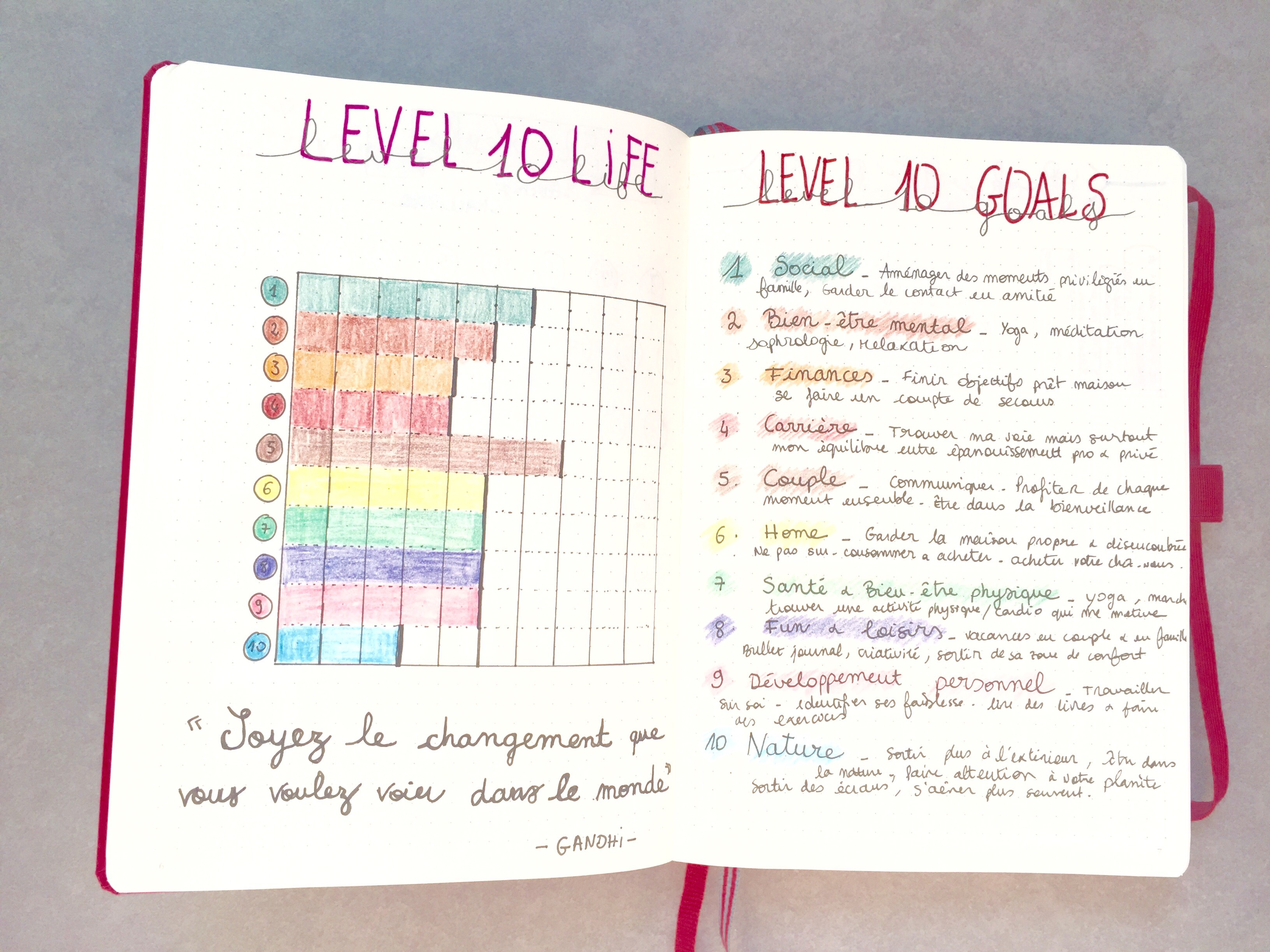 bullet journal legende