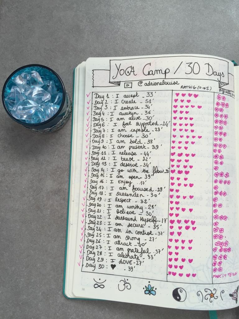 Bevorzugt Bullet journal : 5 Idées de Challenges – Invente Ta Plume CG23